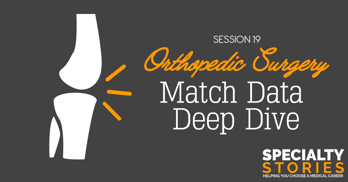 Orthopedic Surgery Match Data Deep Dive - Medical School